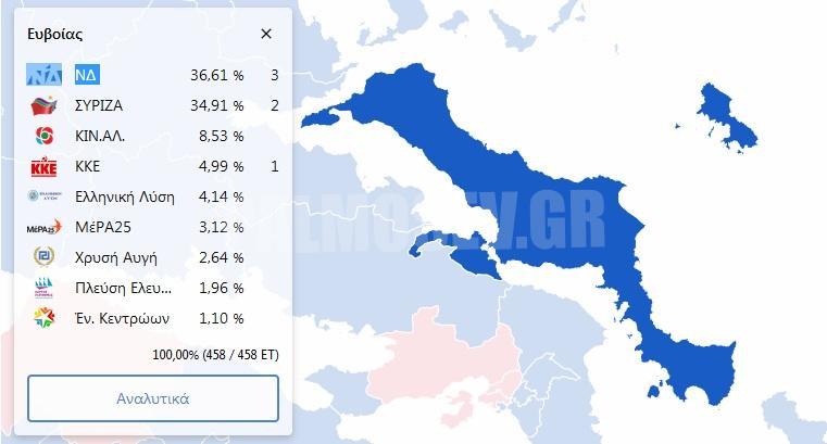 Τελικά αποτελέσματα Πρωτοδικείου Χαλκίδας Βουλευτικών εκλογών της 7ης Ιουλίου 2019 (Σταυροί ανά τμήμα σε όλους τους Δήμους της Εύβοιας)
